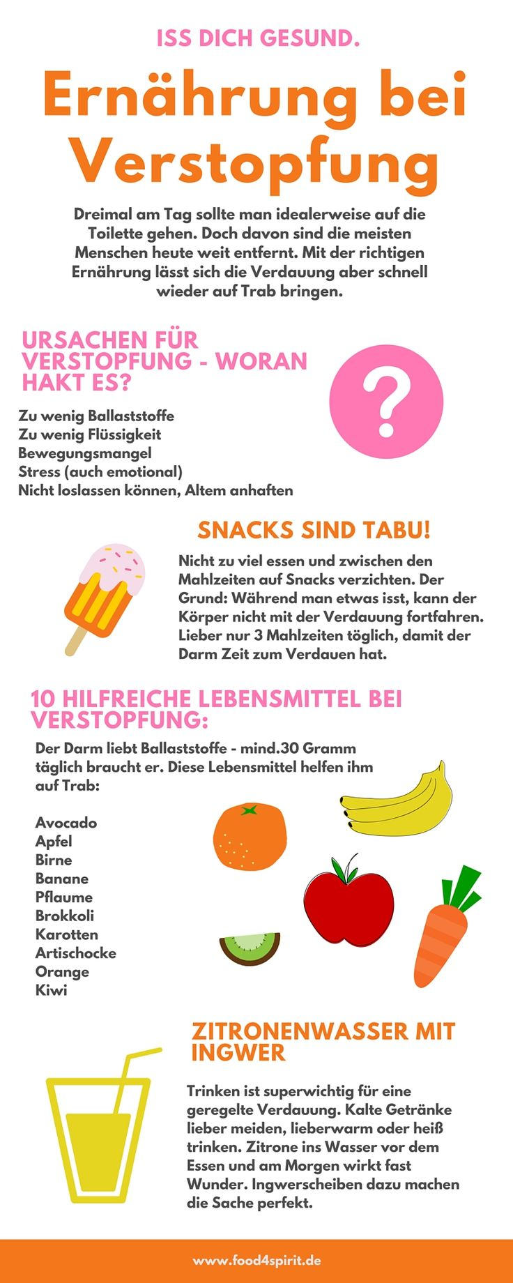 Infografik: Ernährung bei Verstopfung. Hier steht, welche Lebensmittel und Getränke den Darm auf Trab bringen. Geeignet bei einer Nahrungsmittelunverträglichkeit oder Lebensmittelunverträglichkeit wie Laktoseintoleranz, Fructoseintoleranz, Glutenunverträglichkeit sowie Reizdarm und während der FODMAP-Diät.