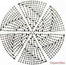 wayuu patterns ile ilgili görsel sonucu