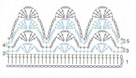Crochet Tischtuch aus quadratischen Motive