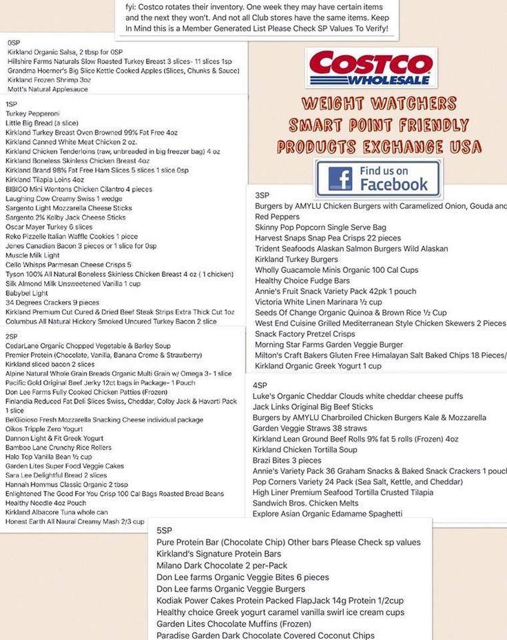 Costco WW Points Shopping List