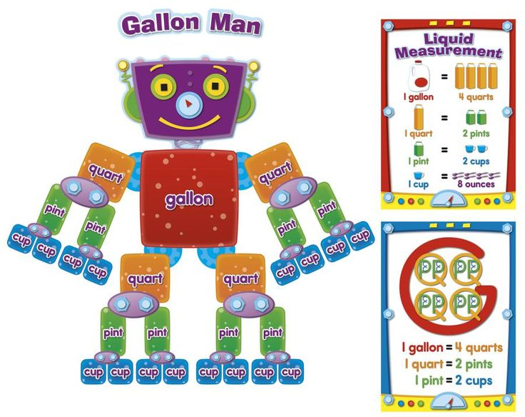 The 25+ best Gallon man ideas on Pinterest 4th grade maths - liquid measurements chart