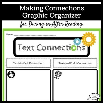 """Text Connections Graphic Organizer by Wondering with Mrs Watto. It is vital for students to make connections to the text! Use the """"Text Connections Graphic Organizer"""" for during or after reading. This graphic organizer can be paired with any text in order to formulate text-to-self, text-to-world, text-to-other subjects, and text-to-text connections! #tpt #teacherspayteachers #iteachela #education #englishteacher #teachersofpinterest"""