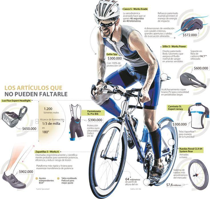 Infografía: Los mejores gadgets para su bicicleta. - larepublica.co