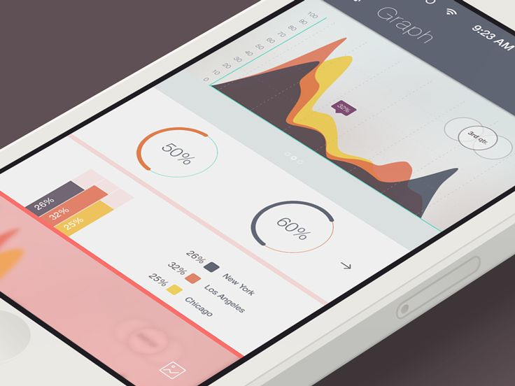 iOS 7 Analytics User Interface Design #UI