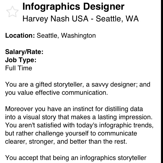 Average Salary For An Infographic Designer In Seattle