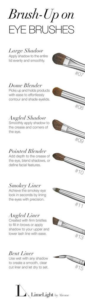 Using the right brushes will make a difference when applying eyeshadow.  LimeLight by Alcone - SIGNATURE VEGAN BRUSHES was created with new makeup wearers as well as makeup professionals in mind.