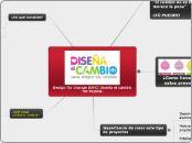 #Mindmap: #Diseña el cambio