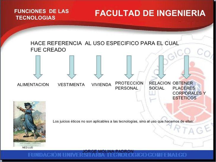 FACULTAD DE INGENIERIA FUNCIONES  DE LAS TECNOLOGIAS HACE REFERENCIA  AL USO ESPECIFICO PARA EL CUAL  FUE CREADO ALIMENTAC...