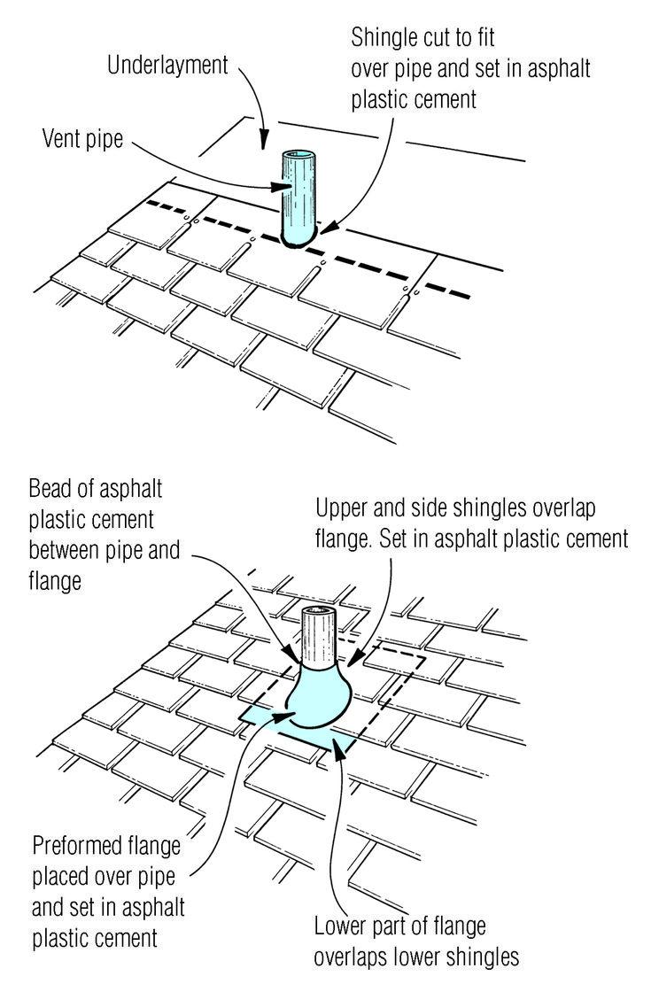 Bathroom plumbing vent diagram - Flashing Plumbing Vents