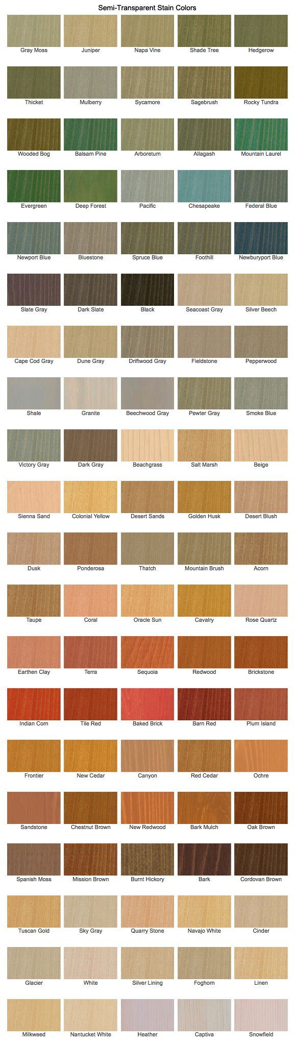 41 Best Exterior Images On Pinterest Deck Stain Colors Deck Colors And Colored Pencils