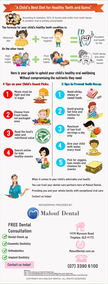 A Child's Best Diet for Healthy Teeth and Gums http://maloufdental.com.au/