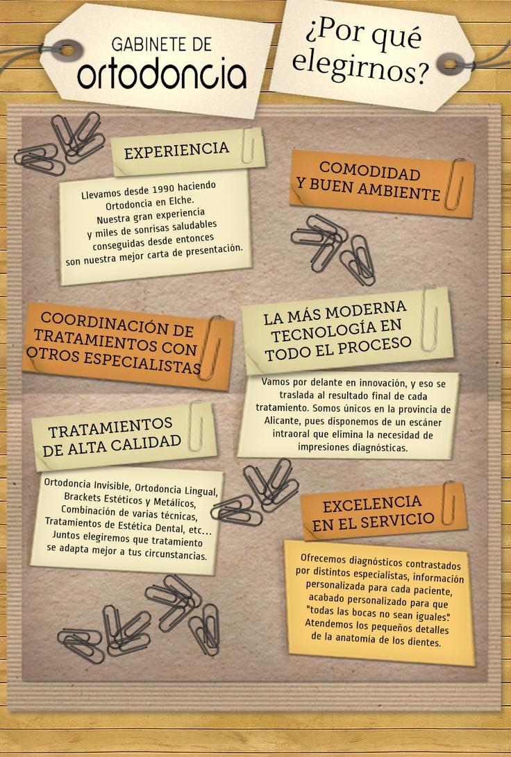 ¿Por qué elegirnos? #dentista #madrid www.clinicaboandent.com