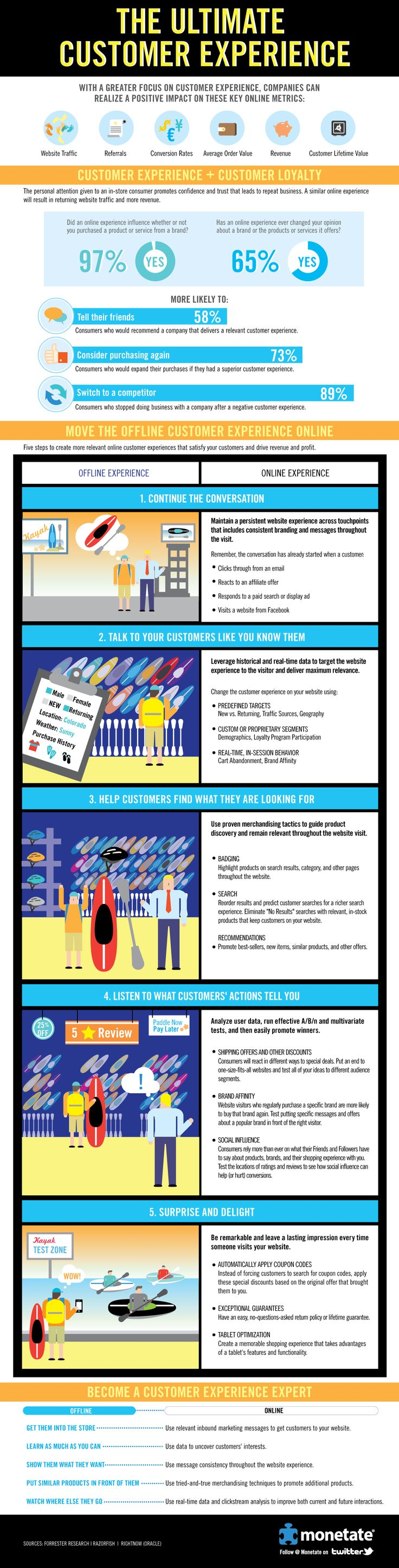 The Ultimate Customer Experience - [Infographic] #cx #custexp #cxm