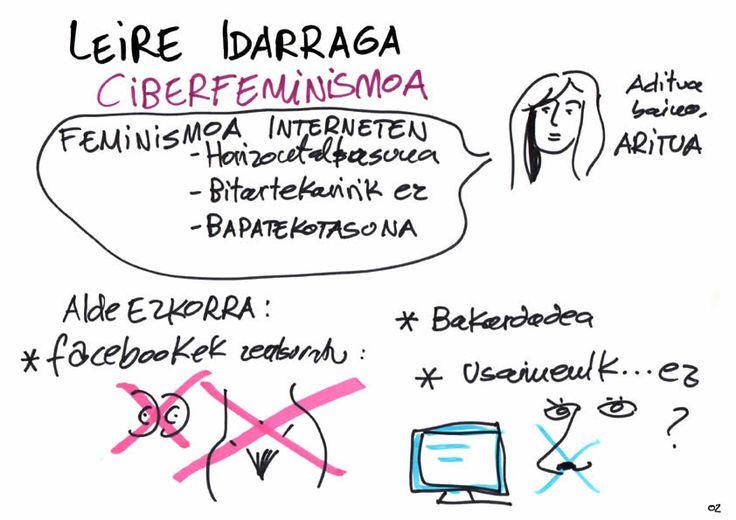 Leire Idarraga Ciberfeminismoa azaltzen. #GraphicRecording #euskaraz #Kabian4 #Feminismoa #eztabaida #gazteak #Bizkaia #Aldundia #ciberfeminismoa #maskulinitateberria #Polimaitasuna