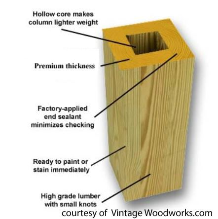 There's more to a porch column than meets the eye as you can see from this diagram.  This kdat (kiln dried after treatment) column makes it easy to paint or stain.  See all kinds of column designs.