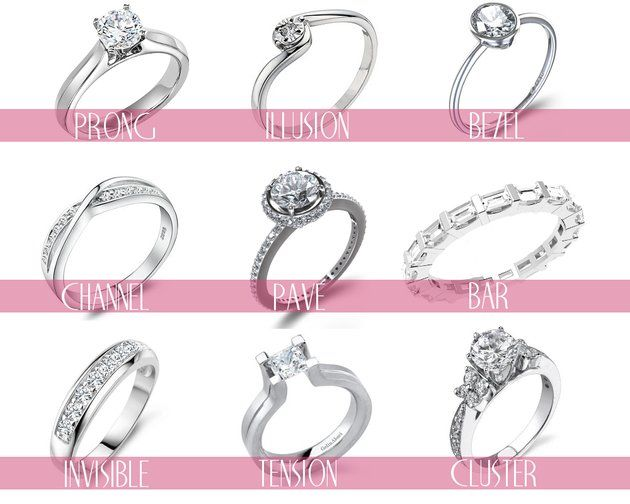 kinds of wedding rings