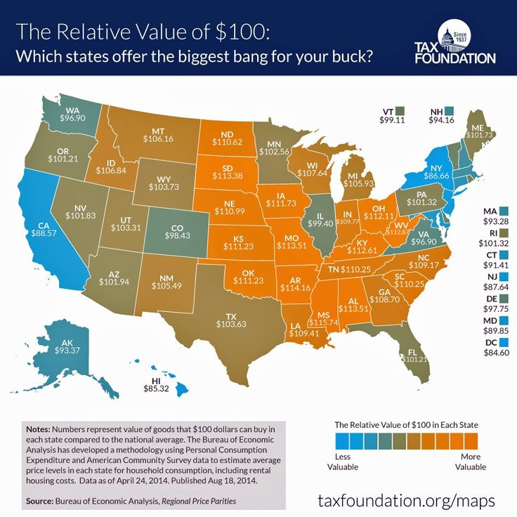 This Map Shows What $100 Is Actually Worth In Your State