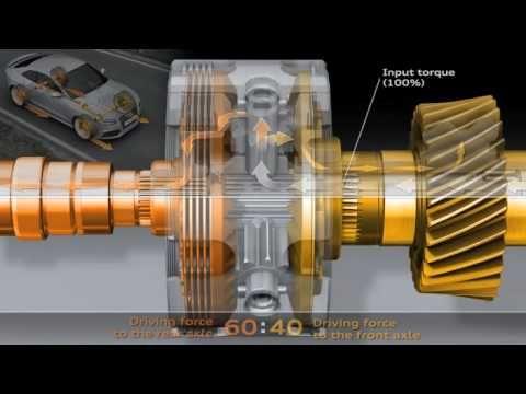 ▶ Audi: The quattro principle - YouTube