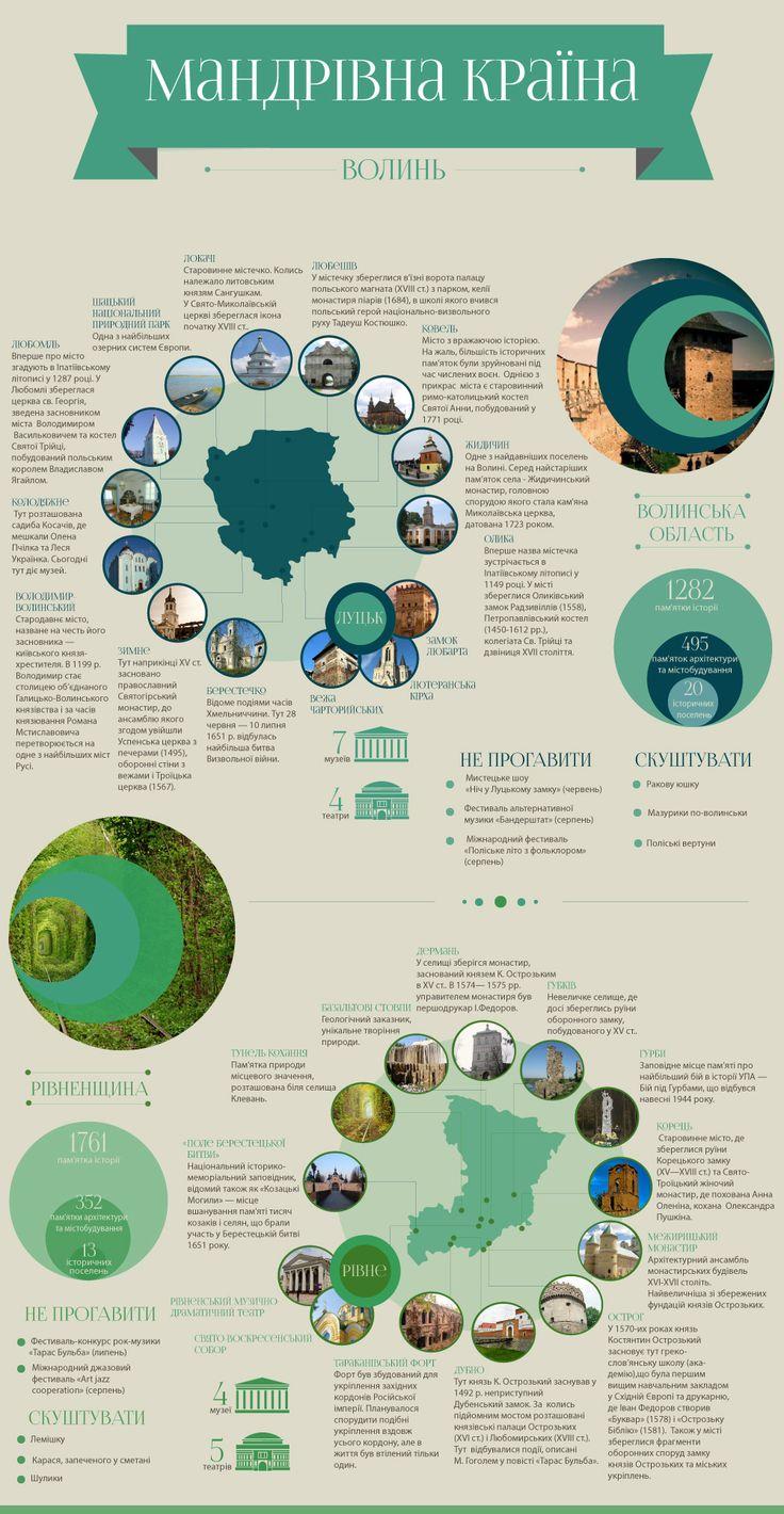 60 best slava ukraine images on pinterest ukraine ukrainian food infographics smm seo pr nvjuhfo Choice Image