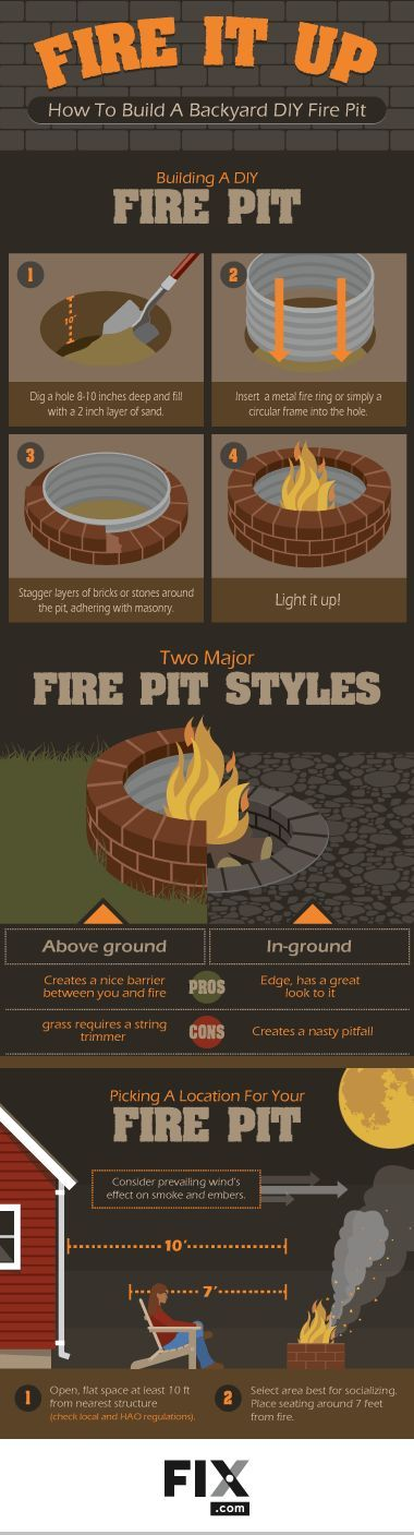 Always dreamed of having a fire pit in your yard? Make that dream a reality.
