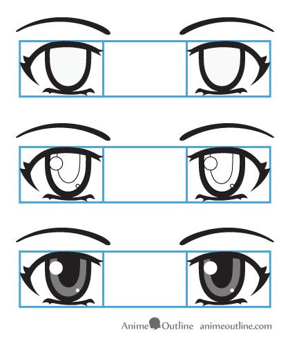 how to draw anime | How to Draw Anime Eyes and Eye ...