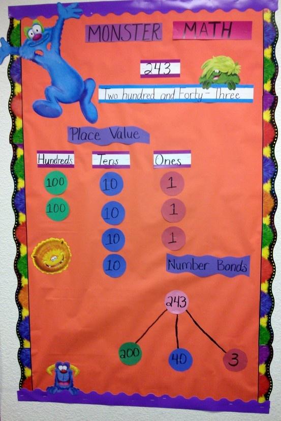 Bulletin board in a Grade 2 classroom.