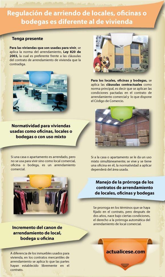[Infografía] Arriendos de locales comerciales, totalmente diferentes que los de vivienda | Actualidad - actualicese.com