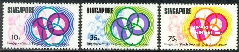 Youth festival 3v, Country: Singapore, Year: 1976, Product code: ssip0254, Nr. Michel: 254/56, Nr. Yvert: 250/52