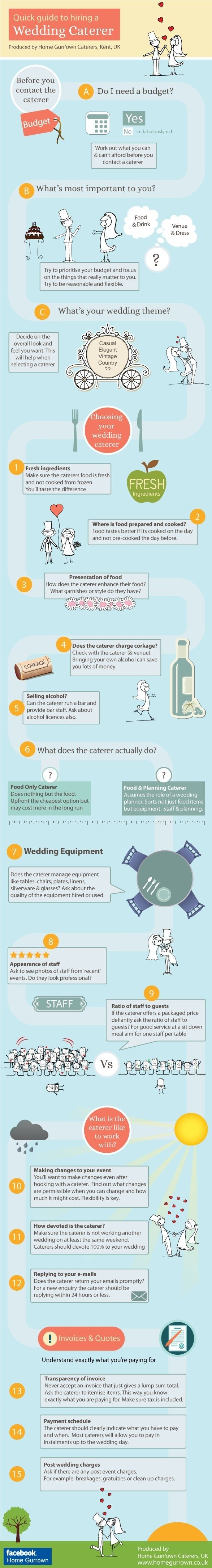 When it comes time to start researching your vendors, you'll want to know what questions to ask your caterer:   These Diagrams Are Everything You Need To Plan Your Wedding