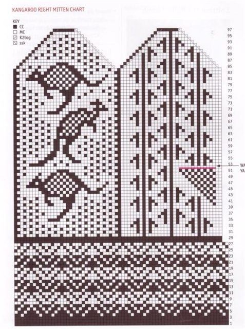 Kangaroo pattern that would work for Christmas balls