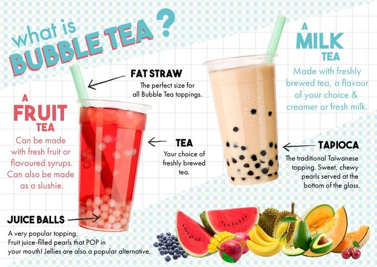 Boba or Bubble Tea Labelled Unhealthy! Know more: http://womenfitness.net/boba-bubble-tea/