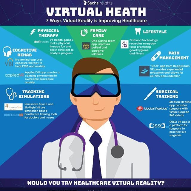 Virtual reality companies are building apps that are quickly innovating the healthcare industries. Would you try VR? Check out my  latest infograph for @sachs_insights to learn more! . . . #vr #infographic #infograph #health #healthcare #doctor #data #dataviz #instaart #instaartist #artoftheday #technolgy #presentation #presentationdesign #sachsinsights #marketresearch #infographictuesday #data #funfacts #virtualreality #digital #oculus