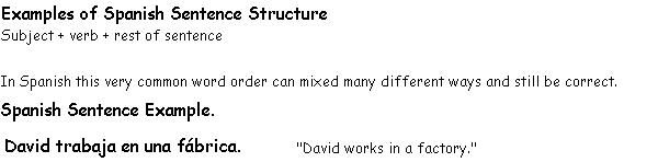 Spanish Sentence Structure - Learn Spanish