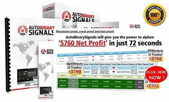 Learn To Trade Forex Social Media Infographic Binary Option