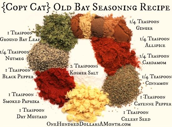 DIY {Copy Cat} Old Bay Seasoning Recipe - This spice mix is perfect with pretty much any kind of seafood and is a must have around here when we have salmon or crab.