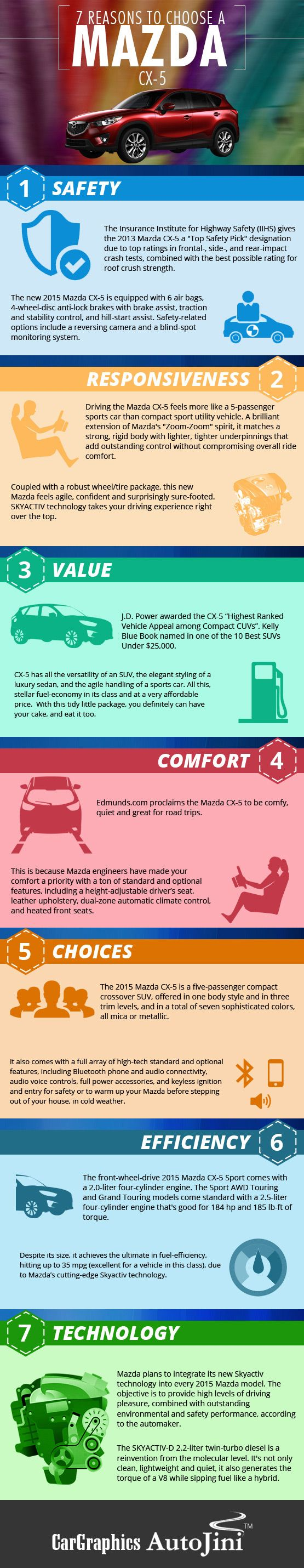 7 Reason to Choose #Mazda #CX-5 - New #MazdaCX-5 #Infographics by Northtowne Mazda