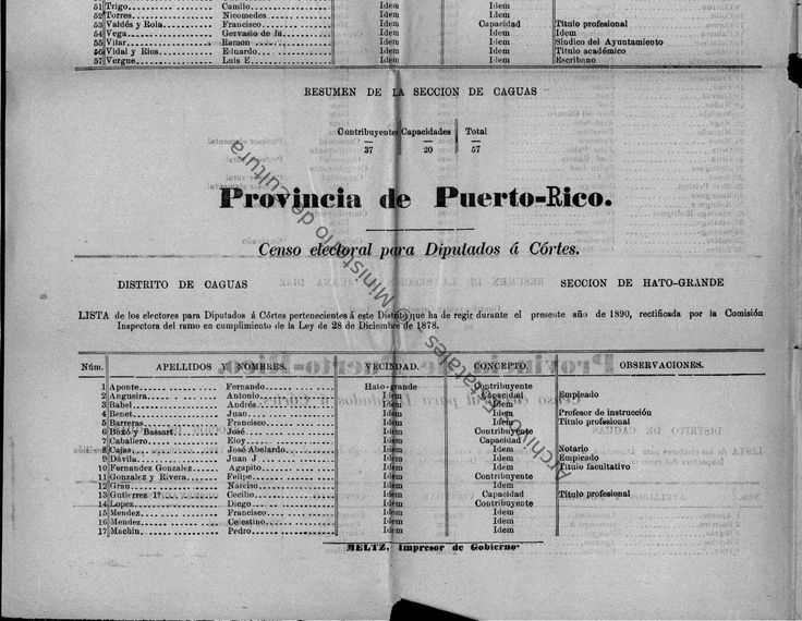 » Member's Only - Censo Electoral para Diputados a Cortes, [Electoral Census], 1890
