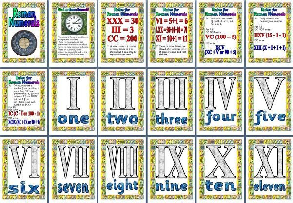 Roman Numerals Free KS2 Maths Display Printable Posters for Primary and Elementary School Classroom Display