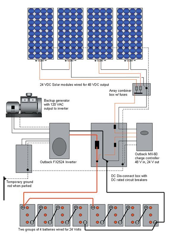 2ed4f93e616a3990d175bf5d7a2973cb power trailer solar energy solar combiner box wiring diagram solar electrical connections 12 Volt Solar Wiring-Diagram at reclaimingppi.co
