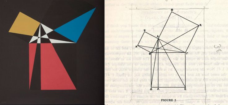 Proof of the Pythagorean Theorem (Euclid) by Crockett Johnson,  next to the mathematical proof it was based on.
