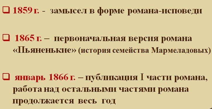 """Творческая история романа """"Преступление и наказание""""."""