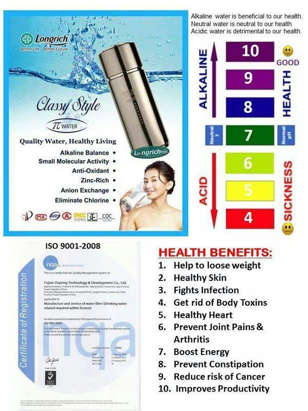 Longrich International Products | Longrich Global