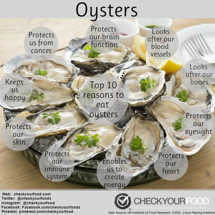 To find out more about oysters click here and hereOysters are packed with...