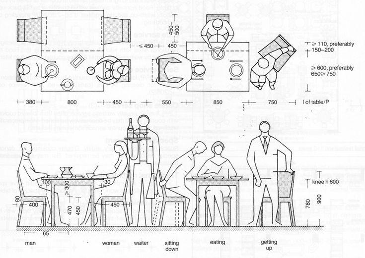 Neufert table szukaj w google ergonomics pinterest