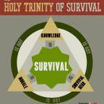 Paracord 101   Survival Life