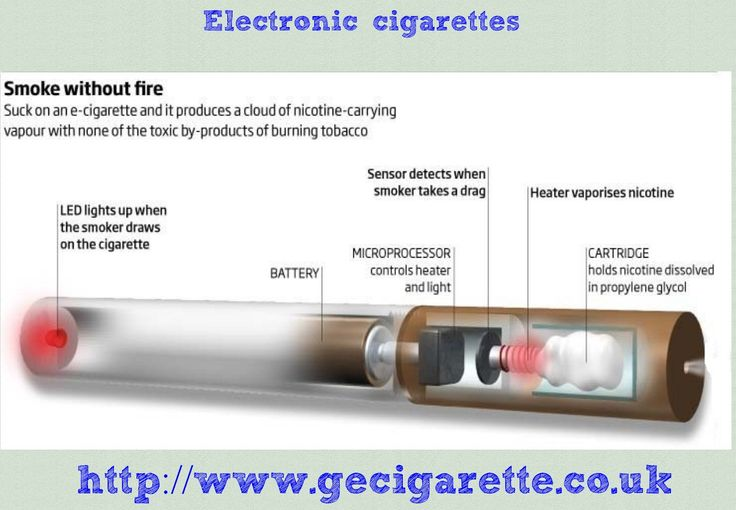 When you breathe in on the Electronic Cigarettes, the battery is initiated.This action heats up the smoke juice contained in the flavor cartridge, and and its then changed over into a vapor.
