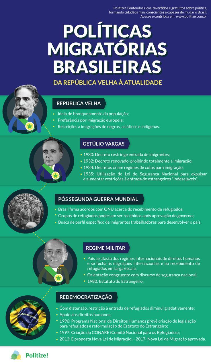 """No dia 24 de maio de 2017 foi sancionada, com vetos, a nova Lei de Migração, proposta através do Projeto de Lei PLS 288/2013, pelo senador Aloysio Nunes Ferreira, que """"dispõe sobre os direitos e os deveres do migrante e do visitante, regula a sua entrada e estada no País e estabelece princípios e diretrizes para as políticas públicas para o emigrante"""". A nova lei substitui o antigo """"Estatuto do Estrangeiro"""", de 1980, época em que o Brasil ainda passava pelo regime militar. A antiga lei…"""