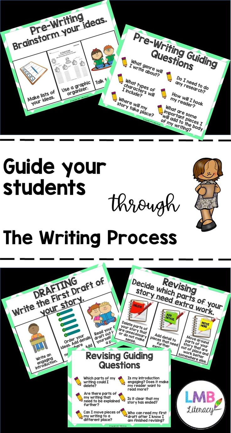 the writing process posters Materials: writing process posters (see link below), a permanent marker, one clothes pin for each student, tape, and some ribbon or string prep: 1.