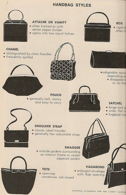 Pin By Judy Powell On Vintage Bags Hats Gloves In 2018 Purses Fashion