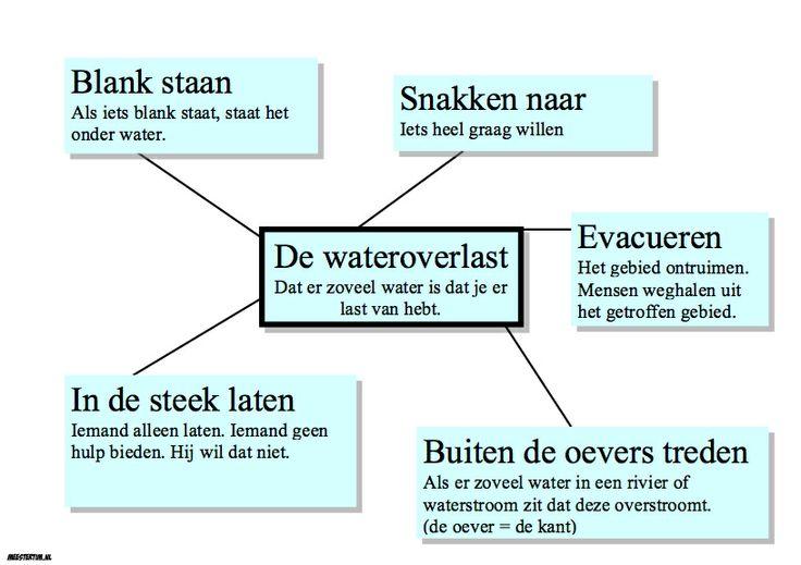 Woordcluster - Wateroverlast - Nieuwsbegrip  18-02-14